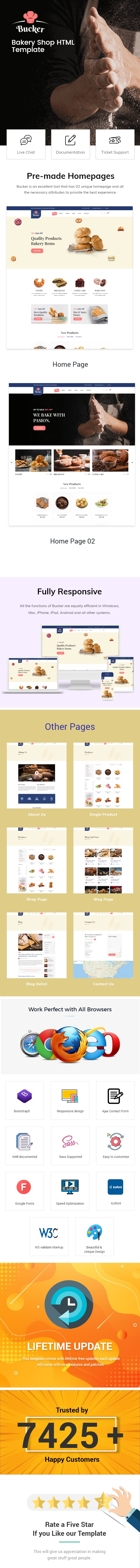 Bucker – Bakery Shop HTML Template - 1