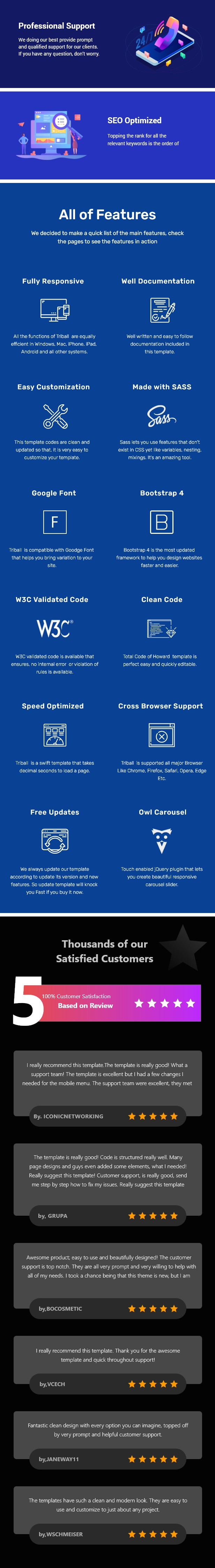 Triball - Corporate Agency Bootstrap 5 Template - 2